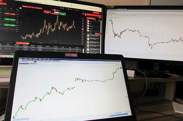 通貨チャート