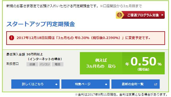 新生銀行スタートアップ円定期預金