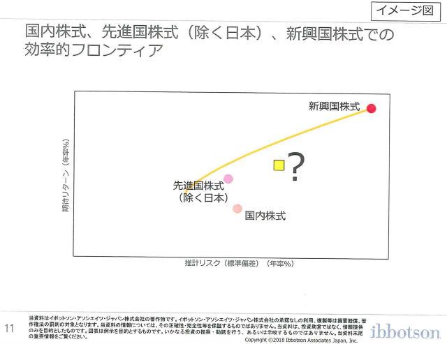 三菱UFJ国際投信ブロガーミーティングイボットソンプレゼン資料11