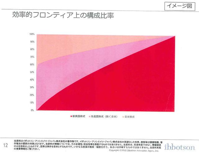 三菱UFJ国際投信ブロガーミーティングイボットソンプレゼン資料12