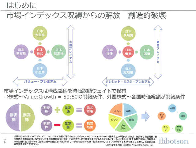 三菱UFJ国際投信ブロガーミーティングイボットソンプレゼン資料2