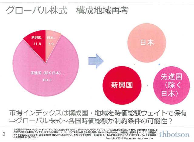 三菱UFJ国際投信ブロガーミーティングイボットソンプレゼン資料3