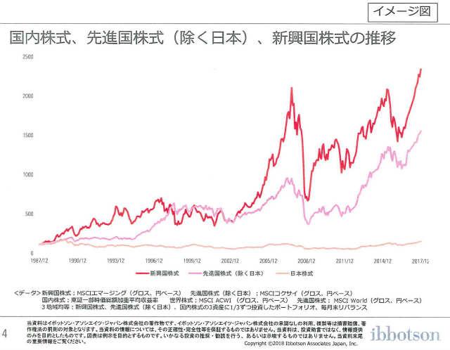 三菱UFJ国際投信ブロガーミーティングイボットソンプレゼン資料4
