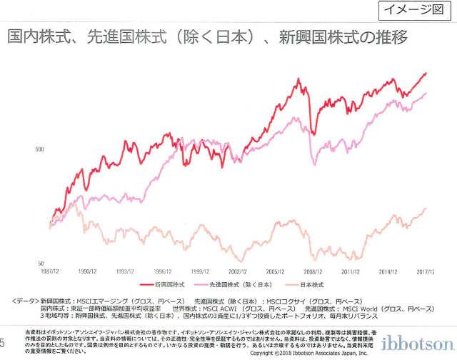 三菱UFJ国際投信ブロガーミーティングイボットソンプレゼン資料5