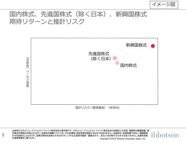 三菱UFJ国際投信ブロガーミーティングイボットソンプレゼン資料8
